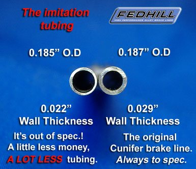 Fedhill Brake Line compared against compitition